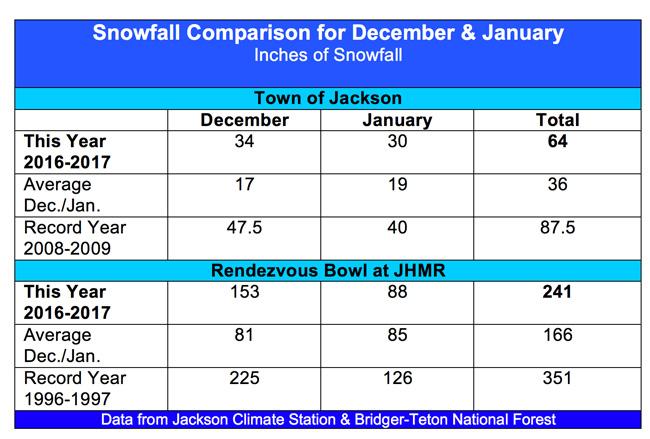 SnowComp-DEC-JAN-JH